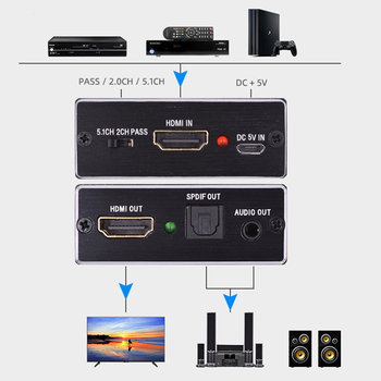 HDMI-suderinamas su SPDIF+R/L HD Audio Converter Adapteris 5.1 Optinio Pluošto Splitter 2K 4K